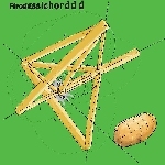 Charlemagne Palestine - Frogsichord