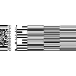 project singe - log for data