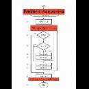 frédéric acquaviva - musique algorithmique