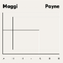 Maggi Payne - Ahh-Ahh