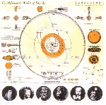 sun ra - the heliocentric worlds of